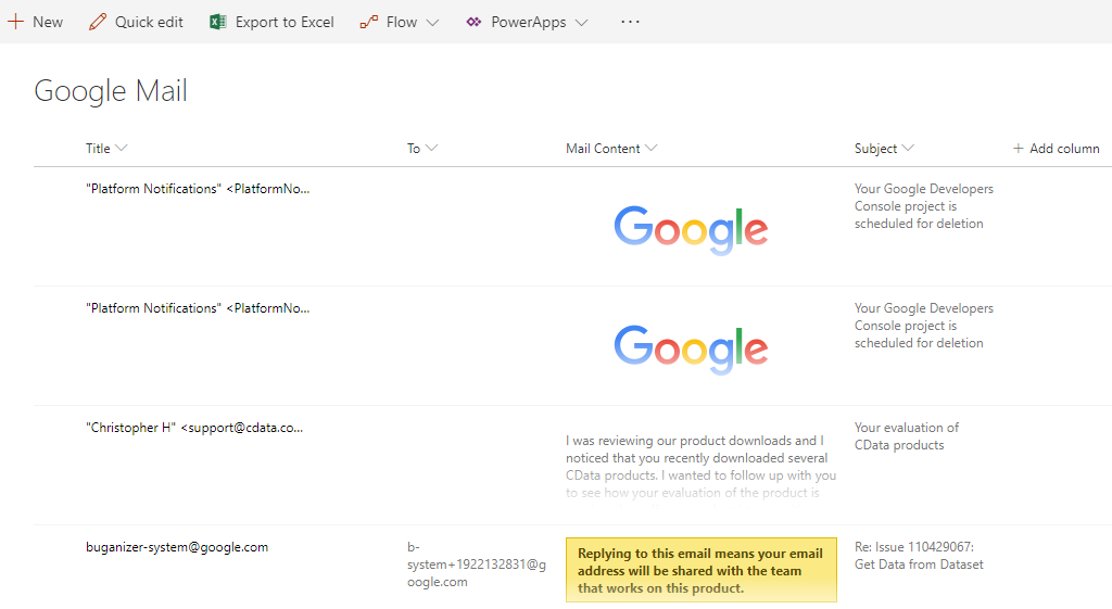 Example: Gmail data in SharePoint after the data integration