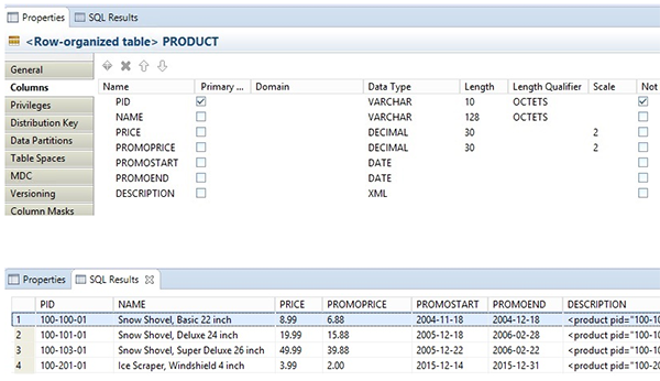 IBM-DB2-Sample-Table.png