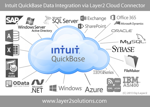 Intuit-QuickBase-Data-Integration-Office-365.png